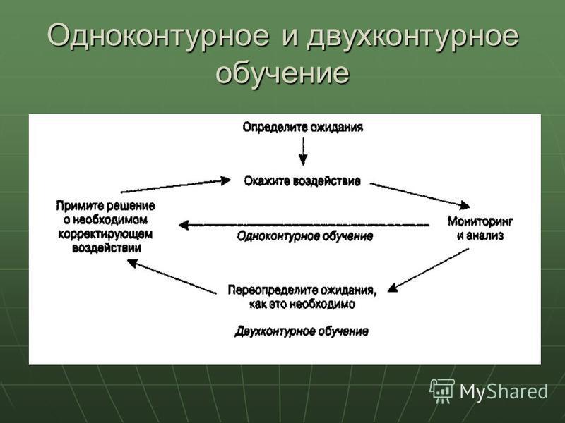 Одноконтурное и двухконтурное обучение