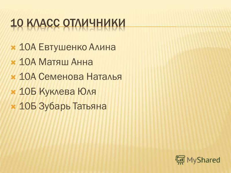 10А Евтушенко Алина 10А Матяш Анна 10А Семенова Наталья 10Б Куклева Юля 10Б Зубарь Татьяна