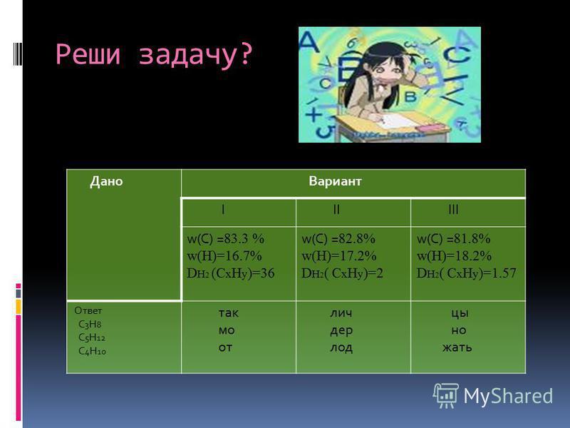 Реши задачу? Дано Вариант I II III w(C) = 83.3 % w(H)=16.7% D H 2 (C x H y )=36 w(C) = 82.8% w(H)=17.2% D H 2 ( C x H y )=2 w(C) = 81.8% w(H)=18.2% D H 2 ( C x H y )=1.57 Ответ С 3 Н 8 С 5 Н 12 С 4 Н 10 так мо от лич дер код цы но жать