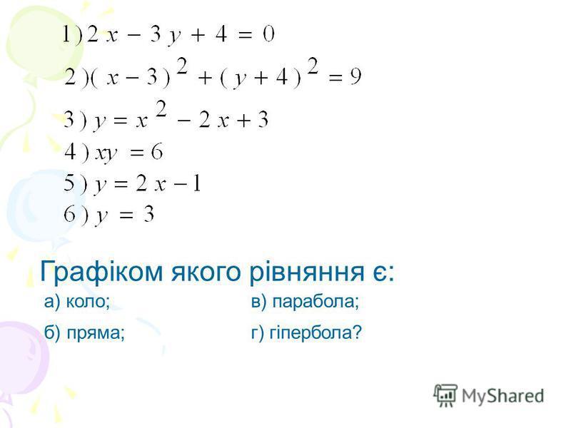 Графіком якого рівняння є: а) коло; б) пряма; в) парабола; г) гіпербола?