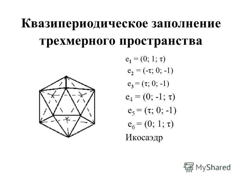 Квазипериодическое заполнение трехмерного пространства e 1 = (0; 1; τ) e 2 = (-τ; 0; -1) e 3 = (τ; 0; -1) e 4 = (0; -1; τ) e 5 = (τ; 0; -1) e 6 = (0; 1; τ) Икосаэдр