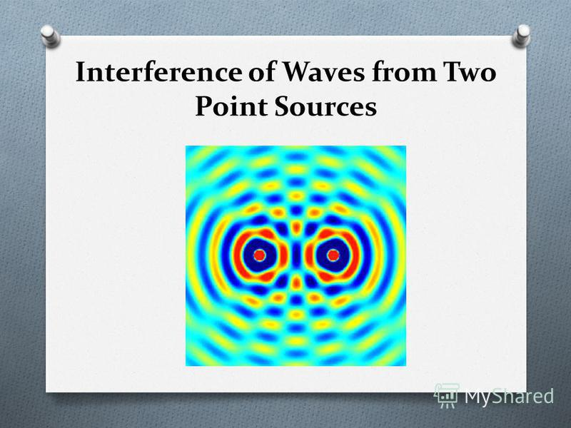 Interference of Waves from Two Point Sources