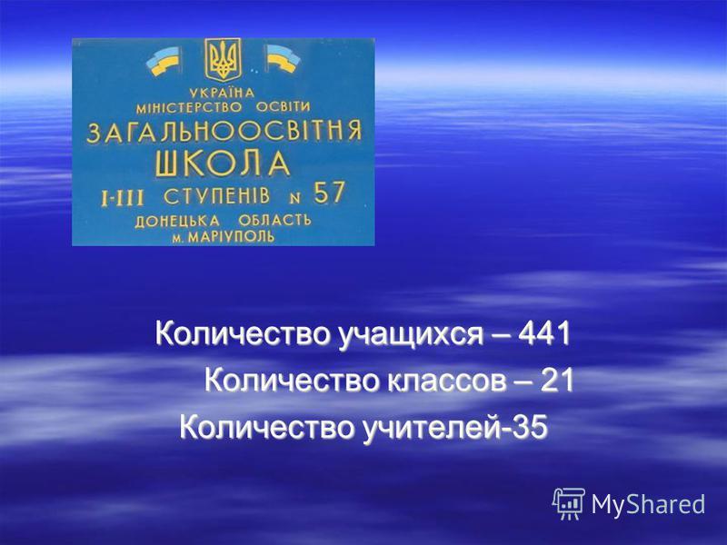 Количество учащихся – 441 Количество классов – 21 Количество классов – 21 Количество учителей-35