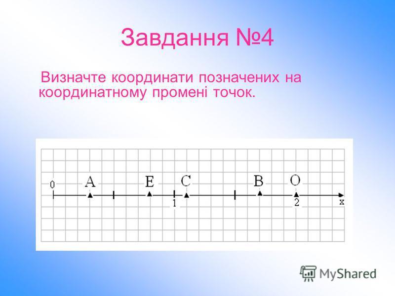 Завдання 4 Визначте координати позначених на координатному промені точок.