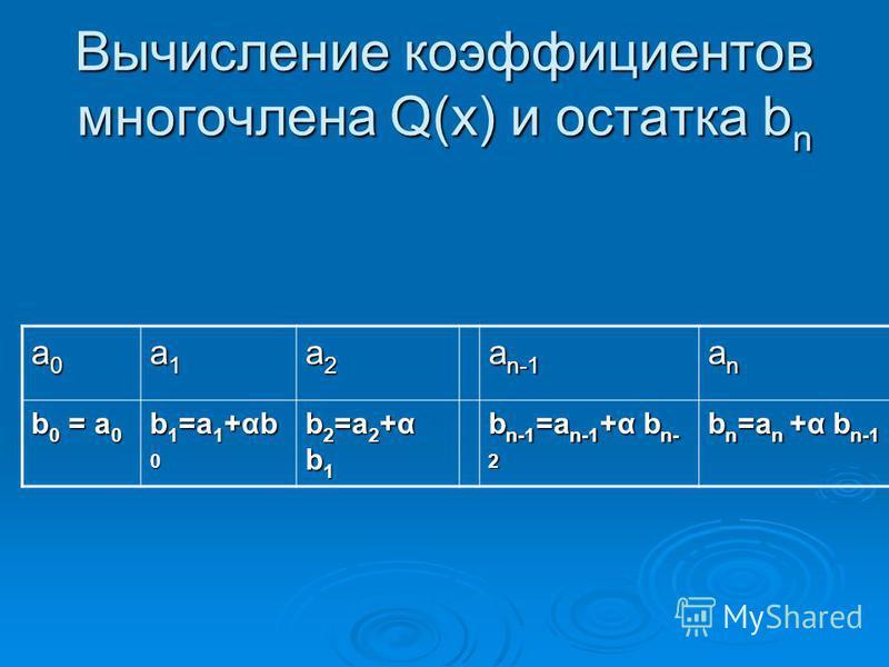 Вычисление коэффициентов многочлена Q(x) и остатка b n a0a0a0a0 a1a1a1a1 a2a2a2a2 a n-1 anananan b 0 = a 0 b 1 =a 1 +αb 0 b 2 =a 2 +α b 1 b n-1 =a n-1 +α b n- 2 b n =a n +α b n-1