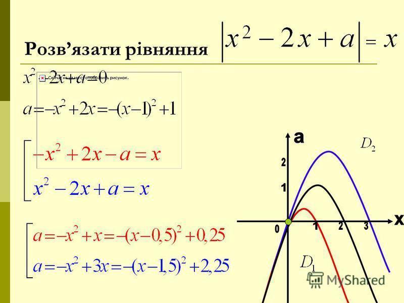 Розвязати рівняння