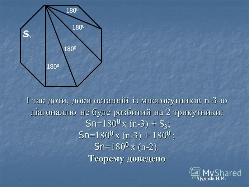 І так доти, доки останній із многокутників n-3-ю діагоналлю не буде розбитий на 2 трикутники: Sn =180 0 х (n-3) + S 3 ; Sn =180 0 х (n-3) + 180 0 ; Sn =180 0 х (n-2). Теорему доведено S3S3 180 0 Дудник Н.М.