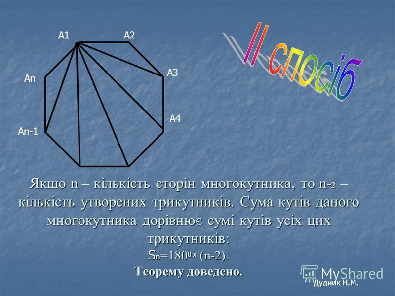 Якщо n – кількість сторін многокутника, то n- 2 – кількість утворених трикутників. Сума кутів даного многокутника дорівнює сумі кутів усіх цих трикутників: S n =180 0 х (n-2). Теорему доведено. А1А2 А3 А4 АnАn Аn-1 Дудник Н.М.