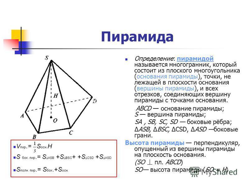 Пирамида Определение: пирамидой называется многогранник, который состоит из плоского многоугольника (основания пирамиды), точки, не лежащей в плоскости основания (вершины пирамиды), и всех отрезков, соединяющих вершину пирамиды с точками основания. А