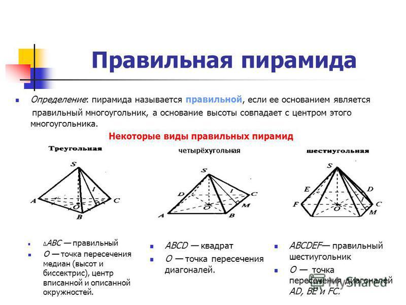Правильная пирамида Определение: пирамида называется правильной, если ее основанием является правильный многоугольник, а основание высоты совпадает с центром этого многоугольника. Некоторые виды правильных пирамид АВСD квадрат О точка пересечения диа