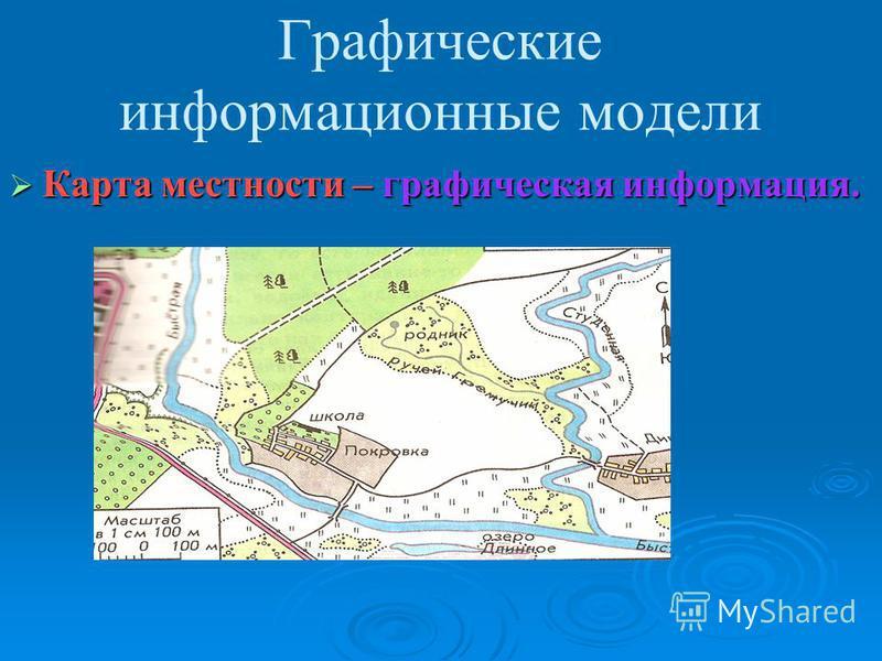 Графические информационные модели Карта местности – графическая информация. Карта местности – графическая информация.