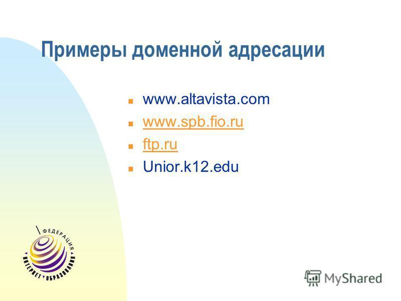 Примеры доменной адресации n www.altavista.com n www.spb.fio.ru www.spb.fio.ru n ftp.ru ftp.ru n Unior.k12.edu