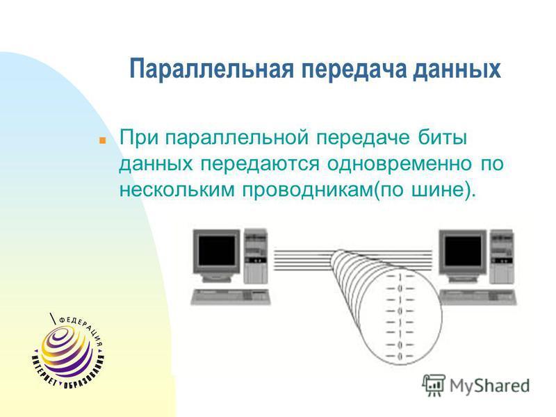 Параллельная передача данных n При параллельной передаче биты данных передаются одновременно по нескольким проводникам(по шине).