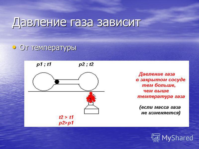 Давление газа зависит От температуры От температуры