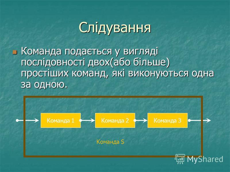 Слідування Команда подається у вигляді послідовності двох(або більше) простіших команд, які виконуються одна за одною. Команда подається у вигляді послідовності двох(або більше) простіших команд, які виконуються одна за одною. Команда 1Команда 2Коман
