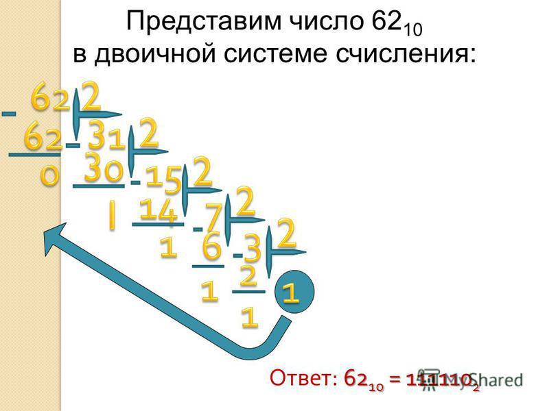 Представим число 62 10 в двоичной системе счисления: Ответ : 6 66 6210 = 1111102