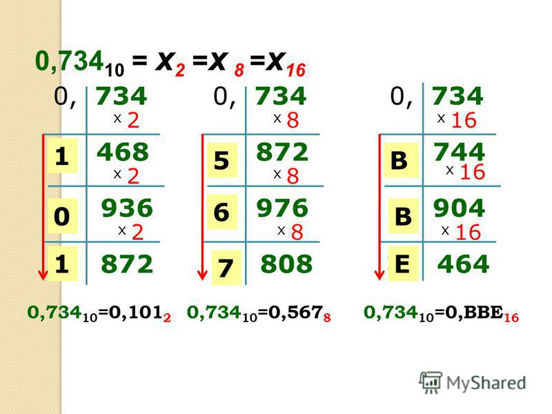 0,734 10 = х 2 = х 8 = х 16 0, 734 х 2 х 2 468 х 2 х 2 1 0936 х 2 х 2 1 872 0,734 10 =0,101 2 1 1 0 0, 734 х 8 х 8 872 х 8 х 8 5 6976 х 8 х 8 7 808 0,734 10 =0,567 8 7 5 6 0, 734 х 16 744 х 16 1 1904 х 16 14 464 0,734 10 =0,BBE 16 E B B