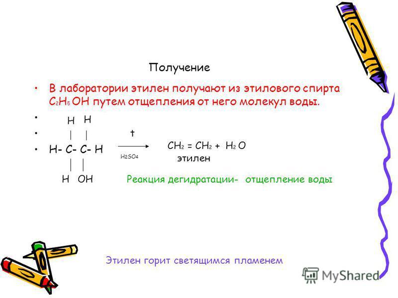 Получрение В лаборатории этилрен получают из этилового спирта С 2 H 5 OH путем отщеплрения от него молекул воды. H- C- C- H H H HOH H 2 SO 4 t CH 2 = CH 2 + H 2 O Реакция дегидратации- отщеплрение воды этилрен Этилрен горит светящимся пламренем