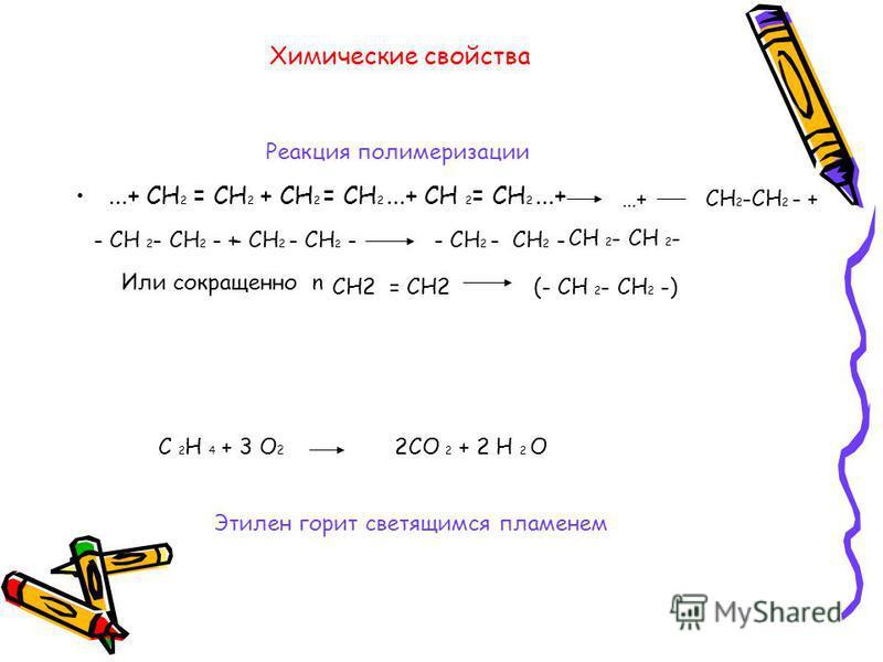 Реакция полимеризации...+ CH 2 = CH 2 + CH 2 = CH 2...+ CH 2 = CH 2...+ …+CH 2 -СH 2 - + - CH 2 - СH 2 - +- CH 2 - СH 2 -- CH 2 - CH 2 - CH 2 - CH 2 - Или сокращренно n CH2 = CH2(- CH 2 - СH 2 -) Химические свойства C 2 H 4 + 3 O 2 2CO 2 + 2 H 2 O Эт