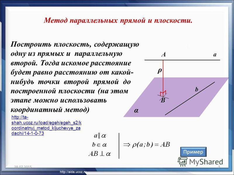 28.07.20153 Построить плоскость, содержащую одну из прямых и параллельную второй. Тогда искомое расстояние будет равно расстоянию от какой- нибудь точки второй прямой до построенной плоскости (на этом этапе можно использовать координатный метод) Мето