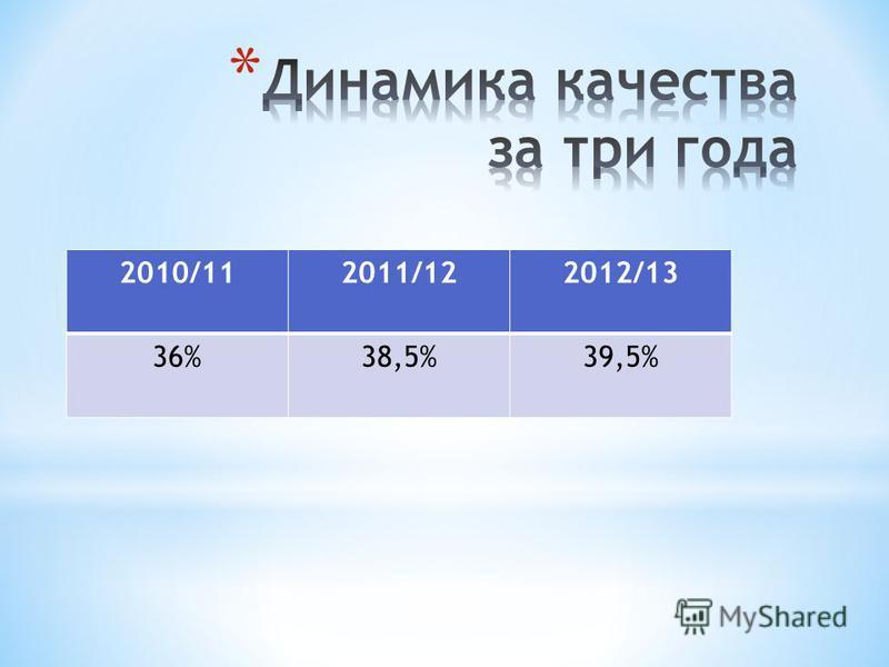 2010/112011/122012/13 36%38,5%39,5%