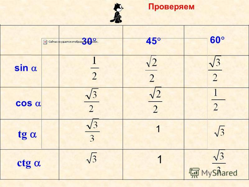 30 sin 45 60 cos tg сtg 1 1 Проверяем