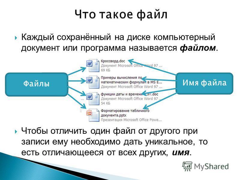 Каждый сохранённый на диске компьютерный документ или программа называется файлом. Чтобы отличить один файл от другого при записи ему необходимо дать уникальное, то есть отличающееся от всех других, имя. Файлы Имя файла