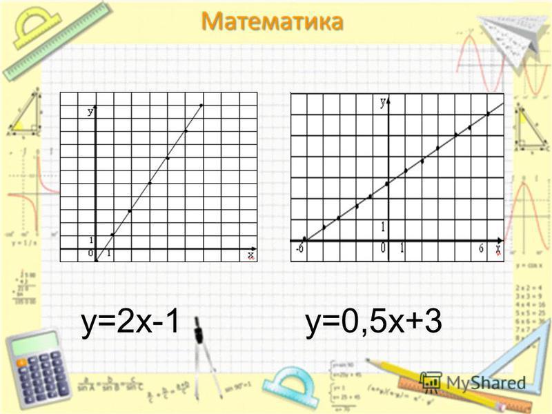 у=2х-1 у=0,5х+3