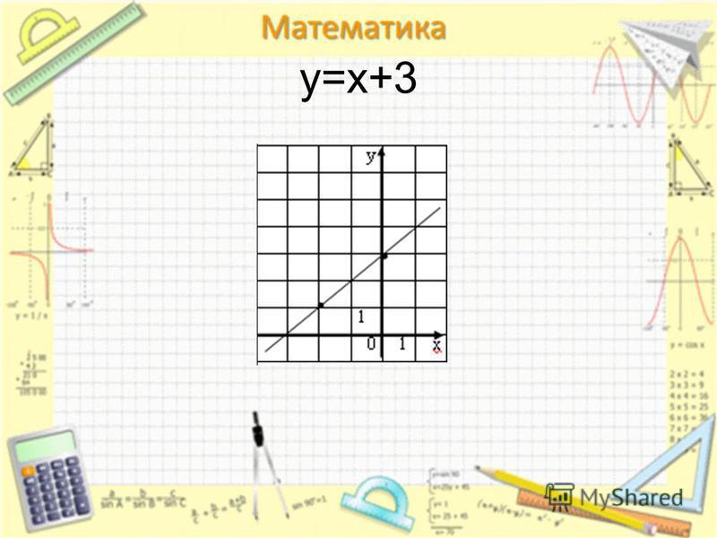 у=х+3