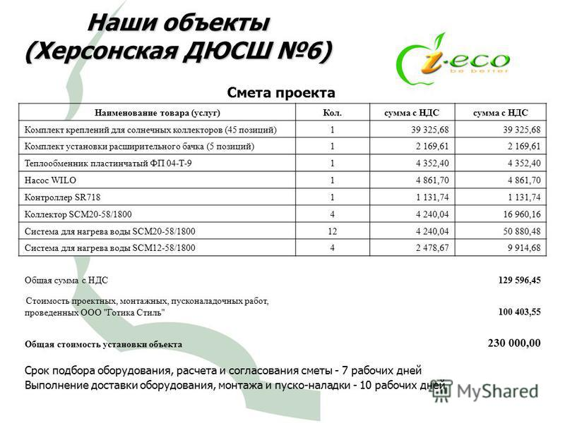 Наименование товара (услуг)Кол.сумма с НДС Комплект креплений для солнечных коллекторов (45 позиций)139 325,68 Комплект установки расширительного бачка (5 позиций)12 169,61 Теплообменник пластинчатый ФП 04-Т-914 352,40 Насос WILO14 861,70 Контроллер