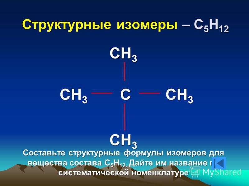 Структурные изомеры – C5H12 CH3CH3C CH3 CH3 Составьте структурные формулы изомеров для вещества состава C5H12. Дайте им название по систематической номенклатуре