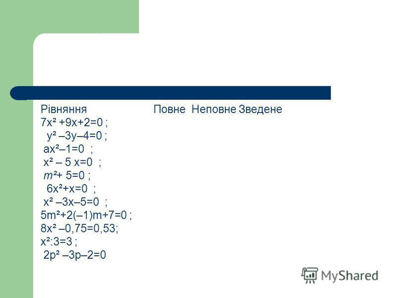 Рівняння Повне Неповне Зведене 7х² +9х+2=0 ; y² –3у–4=0 ; ax²–1=0 ; x² – 5 x=0 ; m²+ 5=0 ; 6x²+x=0 ; x² –3x–5=0 ; 5m²+2(–1)m+7=0 ; 8x² –0,75=0,53; x²:3=3 ; 2p² –3p–2=0
