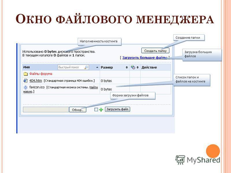 О КНО ФАЙЛОВОГО МЕНЕДЖЕРА Наполненность хостинга Создание папки Загрузка больших файлов Список папок и файлов на хостинге Форма загрузки файлов