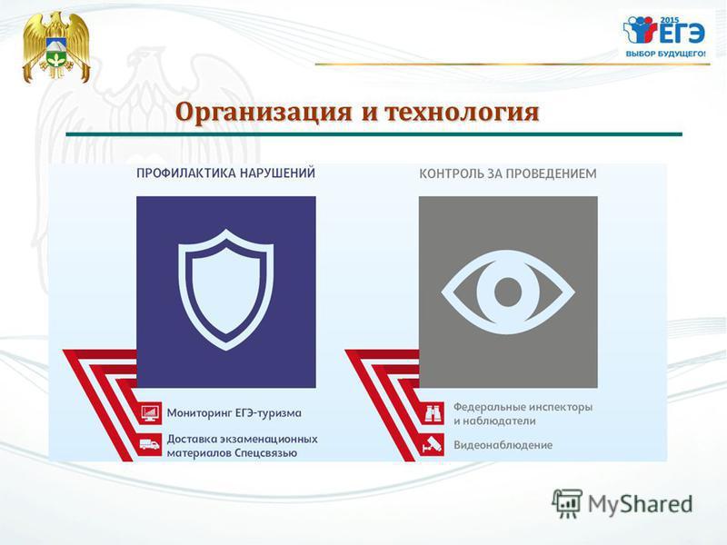 Организация и технология