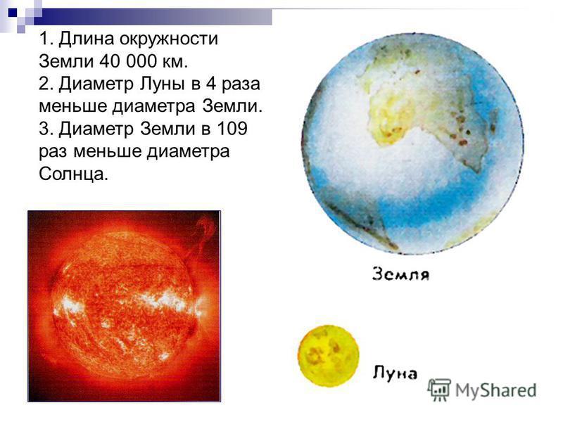 1. Длина окружности Земли 40 000 км. 2. Диаметр Луны в 4 раза меньше диаметра Земли. 3. Диаметр Земли в 109 раз меньше диаметра Солнца.