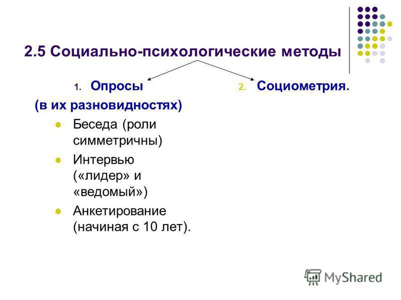 2.4 Собственно психологические методы 1. Интроспективные методы Самонаблюдение (интроспекция) Самооценка 2. Психофизиологические (аппаратные) методы Методика кожно- гальванических реакций Измерение абсолютных и дифференциальных порогов Методика двига