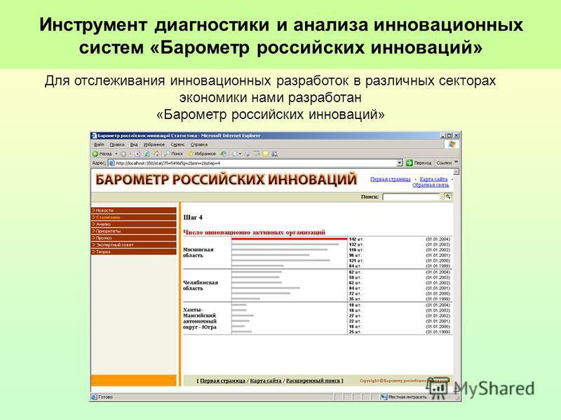 Инструмент диагностики и анализа инновационных систем «Барометр российских инноваций» Для отслеживания инновационных разработок в различных секторах экономики нами разработан «Барометр российских инноваций»
