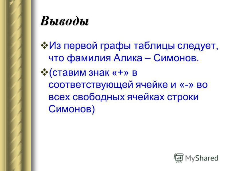 Выводы Из первой графы таблицы следует, что фамилия Алика – Симонов. (ставим знак «+» в соответствующей ячейке и «-» во всех свободных ячейках строки Симонов)