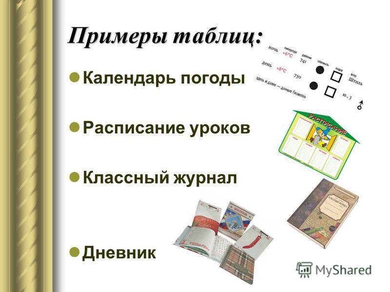 Примеры таблиц: Календарь погоды Расписание уроков Классный журнал Дневник