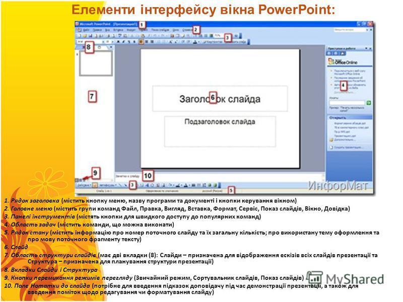 1. Рядок заголовка (містить кнопку меню, назву програми та документі і кнопки керування вікном) 2. Головне меню (містить групи команд Файл, Правка, Вигляд, Вставка, Формат, Сервіс, Показ слайдів, Вікно, Довідка) 3. Панелі інструментів (містять кнопки
