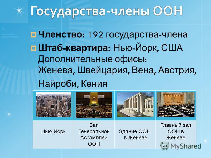 Государства-члены ООН Членство : 192 государства - члена Штаб - квартира : Нью - Йорк, США Дополнительные офисы : Женева, Швейцария, Вена, Австрия, Найроби, Кения Нью - Йорк Зал Генеральной Ассамблеи ООН Здание ООН в Женеве Главный зал ООН в Женеве