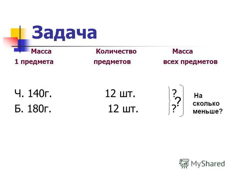 Задача Масса Количество Масса 1 предмета предметов всех предметов Ч. 140 г. 12 шт. ? Б. 180 г. 12 шт. ? ? На сколько меньше?