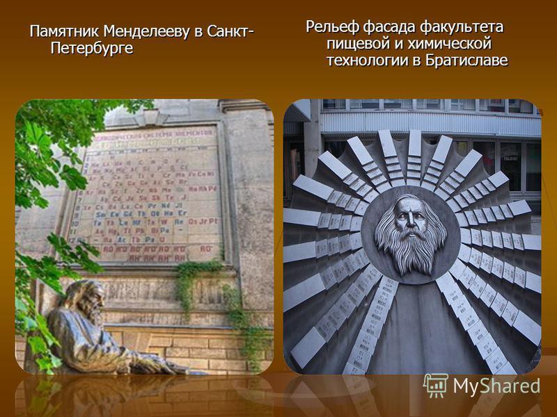 Рельеф фасада факультета пищевой и химической технологии в Братиславе Памятник Менделееву в Санкт- Петербурге