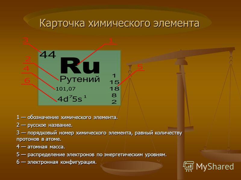 1 обозначение химического элемента. 2 русское название. 3 порядковый номер химического элемента, равный количеству протонов в атоме. 4 атомная масса. 5 распределение электронов по энергетическим уровням. 6 электронная конфигурация. Карточка химическо