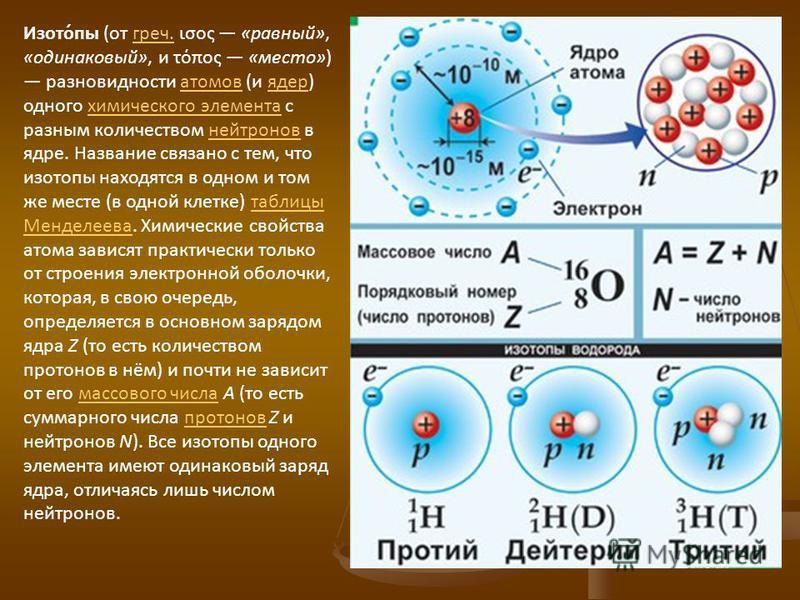Изото́пы (от греч. ισος «равный», «одинаковый», и τόπος «место») разновидности атомов (и ядер) одного химического элемента с разным количеством нейтронов в ядре. Название связано с тем, что изотопы находятся в одном и том же месте (в одной клетке) та