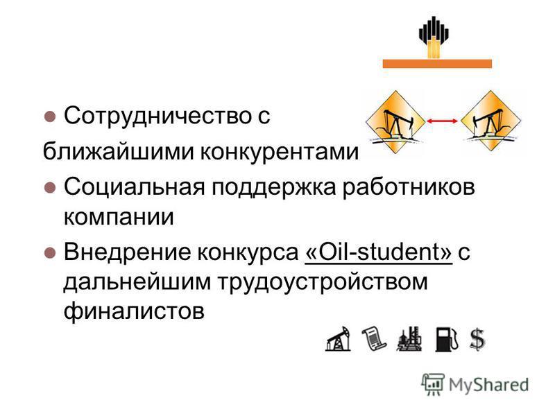 Стратегия развития Сотрудничество с ближайшими конкурентами Социальная поддержка работников компании Внедрение конкурса «Oil-student» с дальнейшим трудоустройством финалистов