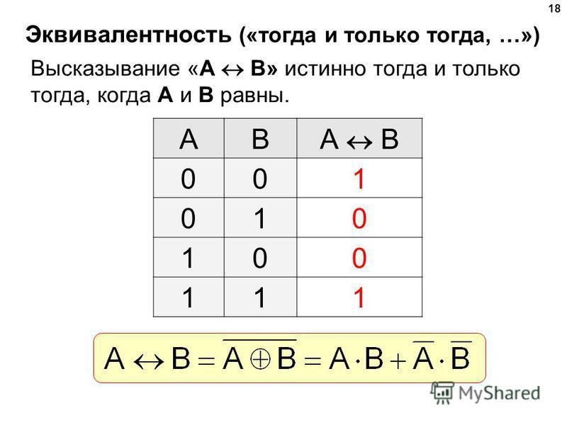 18 Эквивалентность («тогда и только тогда, …») Высказывание «A B» истинно тогда и только тогда, когда А и B равны. ABА B 001 010 100 111