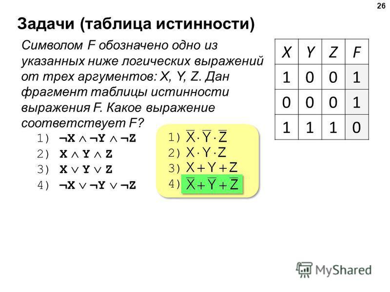 Задачи (таблица истинности) 26 Символом F обозначено одно из указанных ниже логических выражений от трех аргументов: X, Y, Z. Дан фрагмент таблицы истинности выражения F. Какое выражение соответствует F? 1) ¬X ¬Y ¬Z 2) X Y Z 3) X Y Z 4) ¬X ¬Y ¬Z XYZF