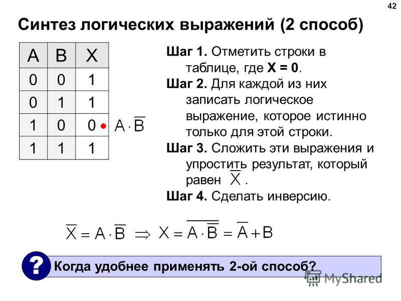 Синтез логических выражений (2 способ) 42 ABX 001 011 100 111 Шаг 1. Отметить строки в таблице, где X = 0. Шаг 2. Для каждой из них записать логическое выражение, которое истинно только для этой строки. Шаг 3. Сложить эти выражения и упростить резуль