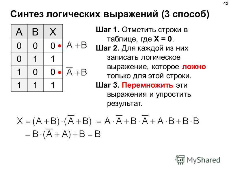 Синтез логических выражений (3 способ) 43 ABX 000 011 100 111 Шаг 1. Отметить строки в таблице, где X = 0. Шаг 2. Для каждой из них записать логическое выражение, которое ложно только для этой строки. Шаг 3. Перемножить эти выражения и упростить резу